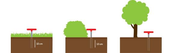 Prise de terre